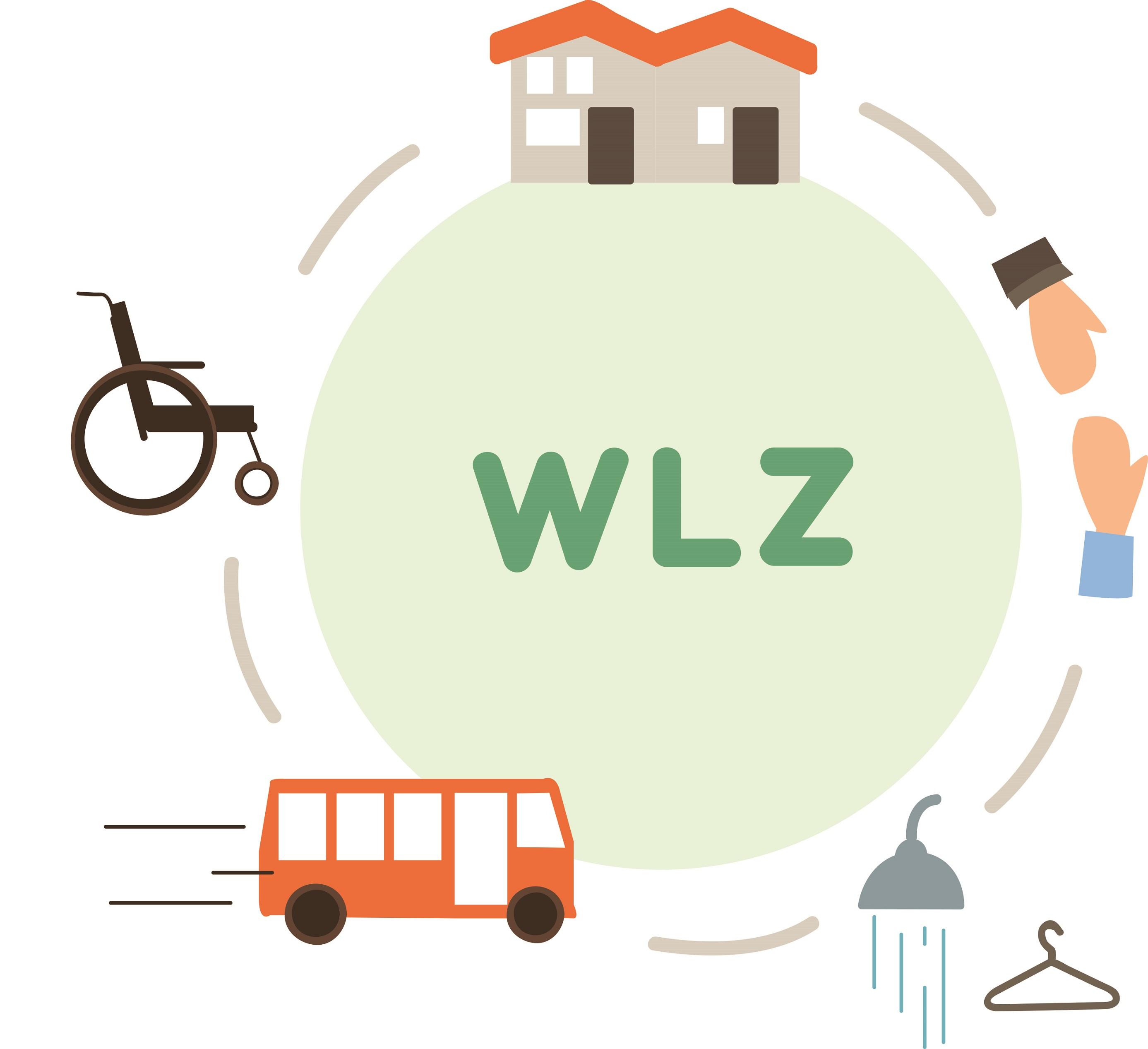 HBH-Hulp van WLZ cliënten naar de WLZ